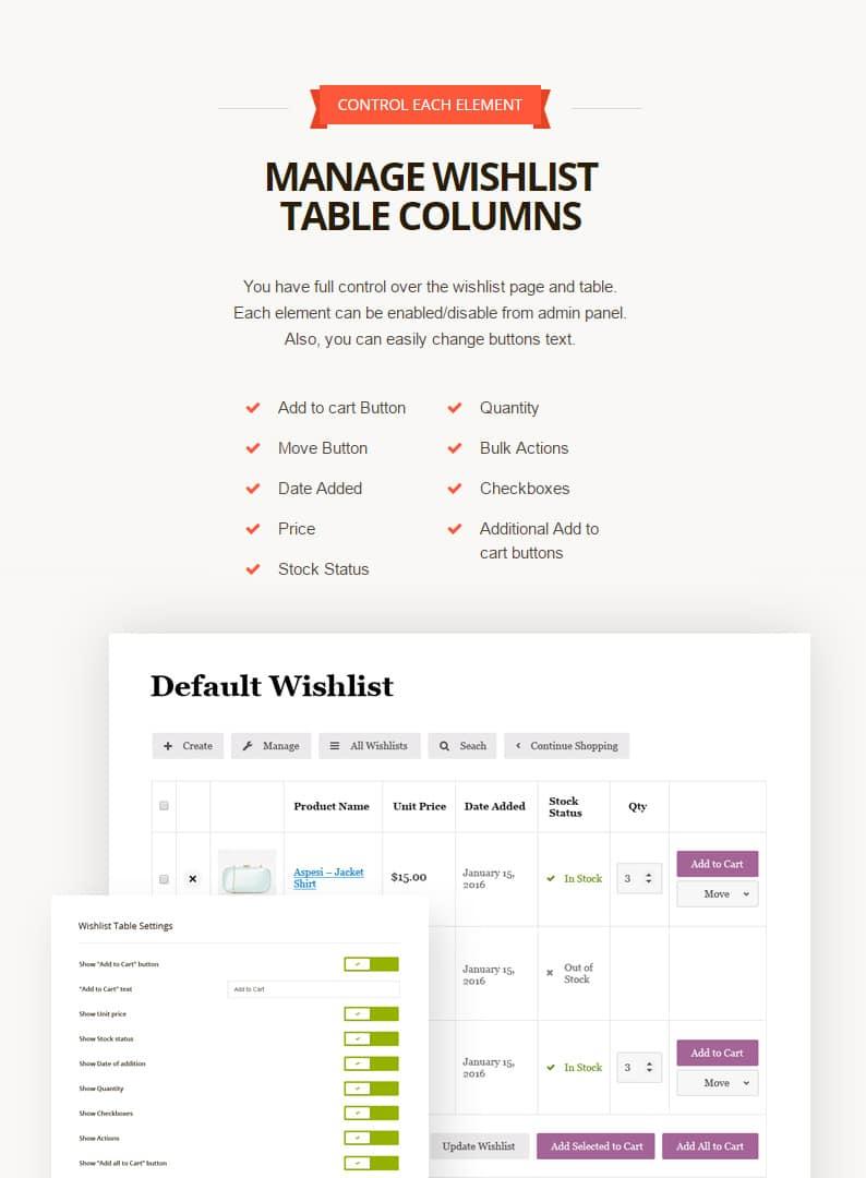 wishlist_columns